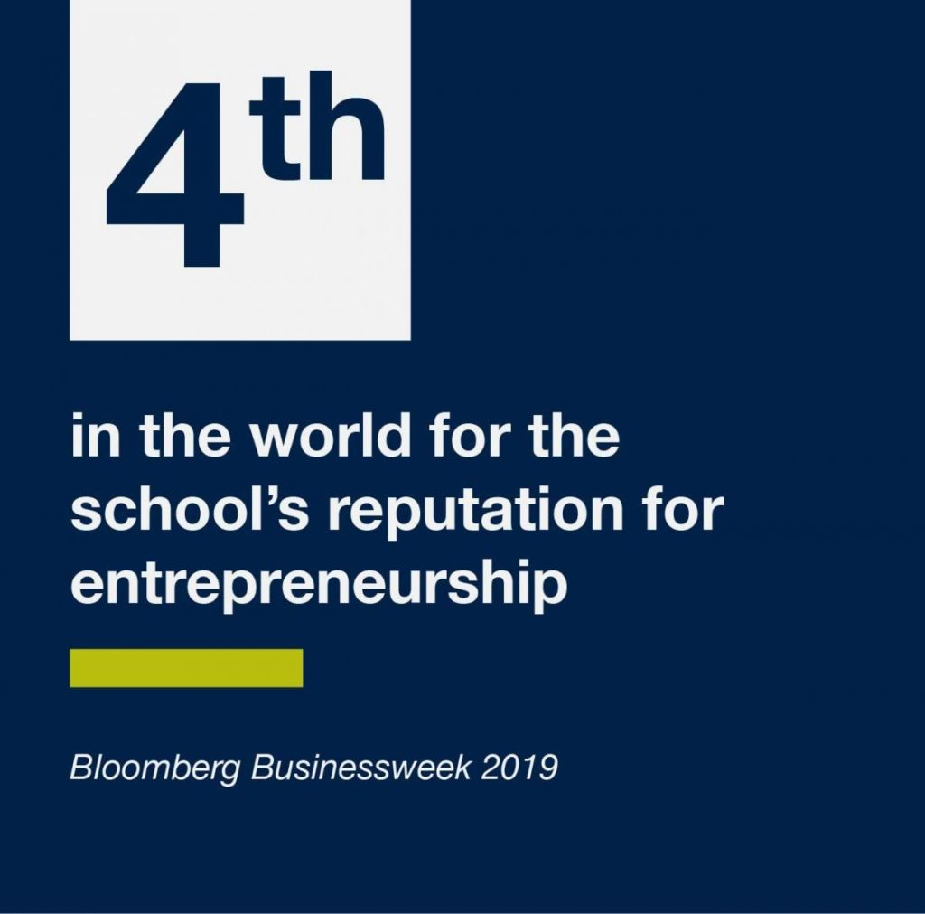 The McDonough School of Business is 4th in the world for the school's reputation for entrepreneurship