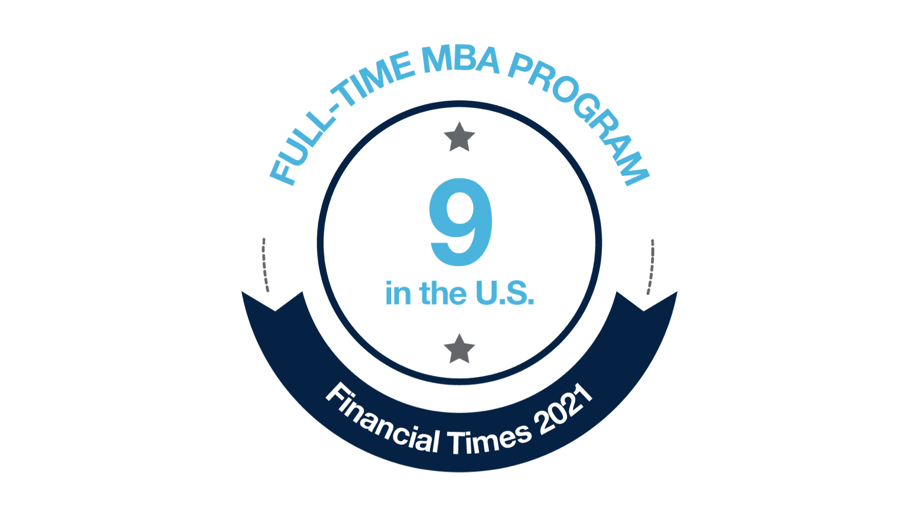 MBA ranks 9th in U.S. by Financial Times